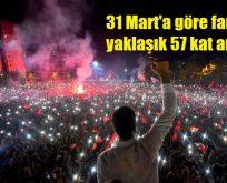 İmamoğlu yeniden İstanbul Büyükşehir Belediye Başkanı