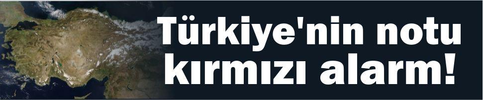 Türkiye'nin notu kırmızı alarm