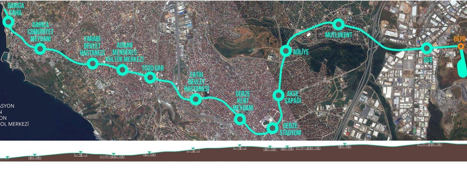 Gebze Metrosunda sahaya inildi