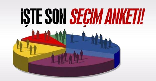 Halkın Yüzde Kaçı Karaosmanoğlu'ndan Memnun?