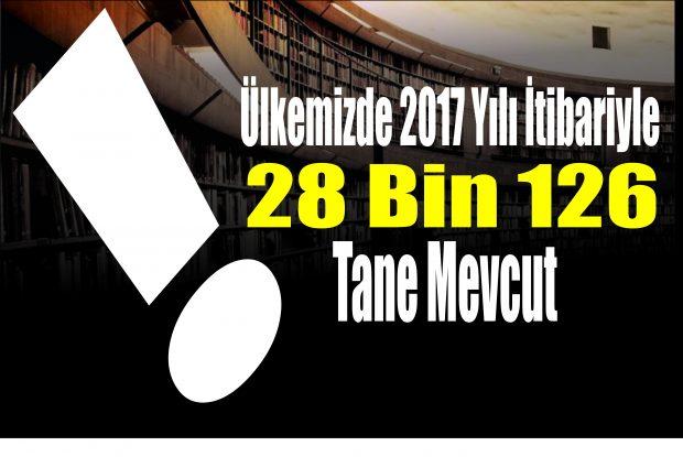 28 Bin 126 Tane Mevcut!